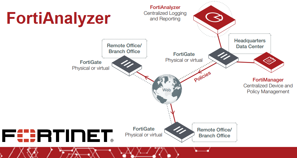 FortiAnalyzer