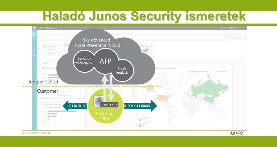 Halado_Junos_Sec