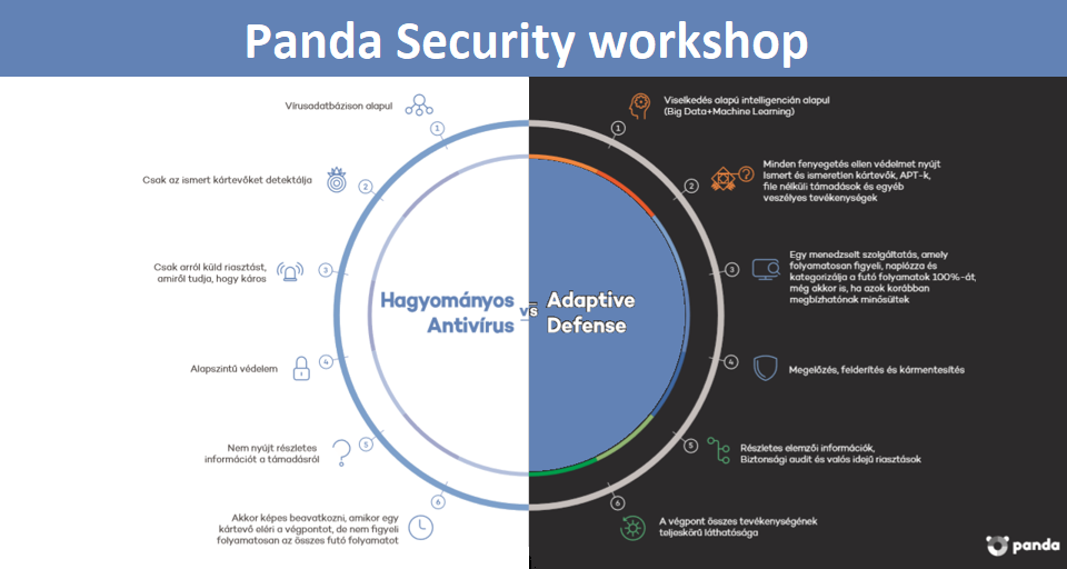 Panda workshop