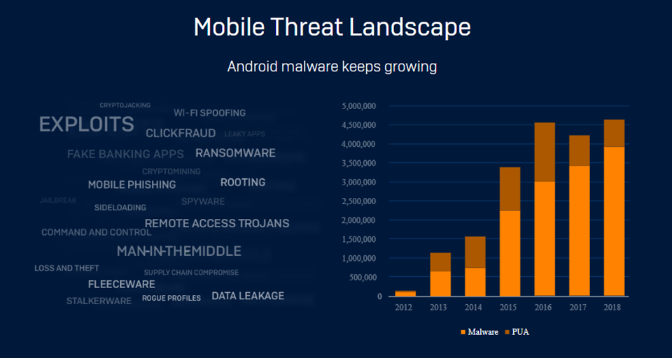 Mobile_threat